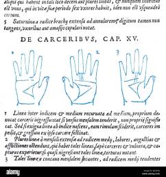 palmistry example of late mediaeval palmistry three diagrams depicting the relationship of the three main lines  [ 1288 x 1390 Pixel ]
