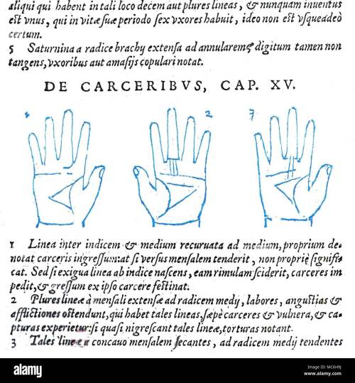 small resolution of palmistry example of late mediaeval palmistry three diagrams depicting the relationship of the three main lines