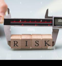 close up a person s hand measuring wooden risk blocks with digital electronic vernier caliper  [ 1300 x 956 Pixel ]