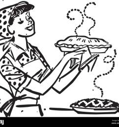 mom with fresh baked pies retro clipart illustration [ 1300 x 1134 Pixel ]