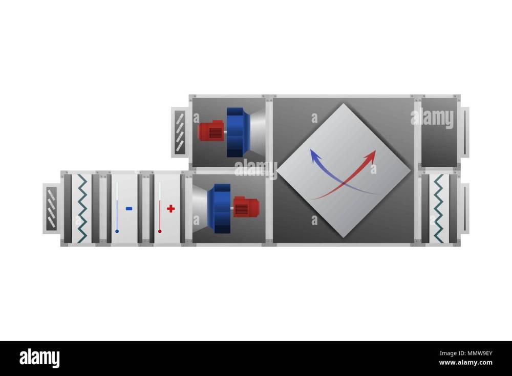 medium resolution of air handling unit hvac industry