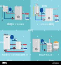 Types of heating systems. Set include gas, pellet ...
