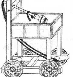 english illustration of a hinged counterweight trebuchet prepped for transit from the wujing zongyao  [ 1001 x 1390 Pixel ]