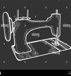 vector hand drawn of the vintage sewing machine isolated on black background in old [ 1300 x 1088 Pixel ]