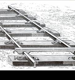 diagram of rails fastened to sleepers by iron chairs and firmly held by oak wedges d cramp gauge e f used to check accuracy of distance apart  [ 1300 x 753 Pixel ]