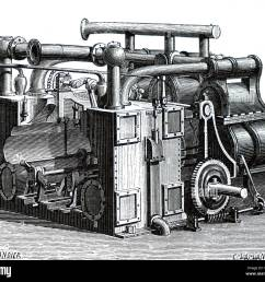 go back gt gallery for gt steam engine diagram boat wiring diagram go back gt gallery [ 1300 x 1160 Pixel ]