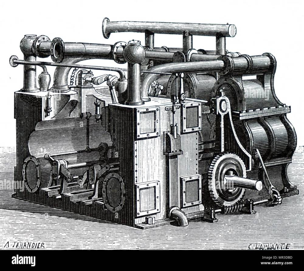 medium resolution of go back gt gallery for gt steam engine diagram boat wiring diagram go back gt gallery