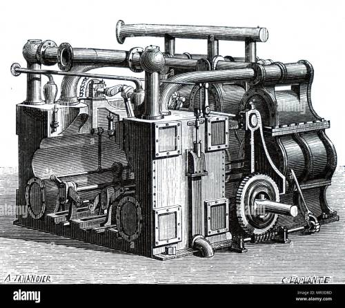small resolution of go back gt gallery for gt steam engine diagram boat wiring diagram go back gt gallery