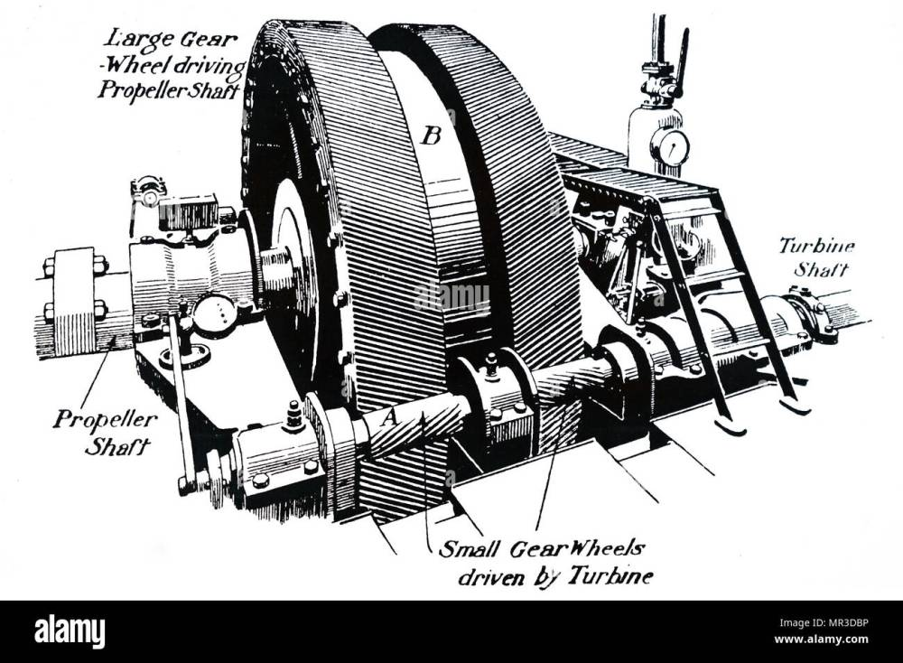 medium resolution of diagram depicting parsons gearing down machinery for steam turbines which allowed the turbine to be run much faster that the propeller