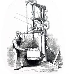 illustration depicting the boring of the cylinder of a steam engine vulcan foundry washington [ 1051 x 1390 Pixel ]