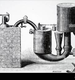 illustration depicting papin s steam engine 1707 for pumping water from mines it was the first engine to use the safety valve he had invented  [ 1300 x 1000 Pixel ]