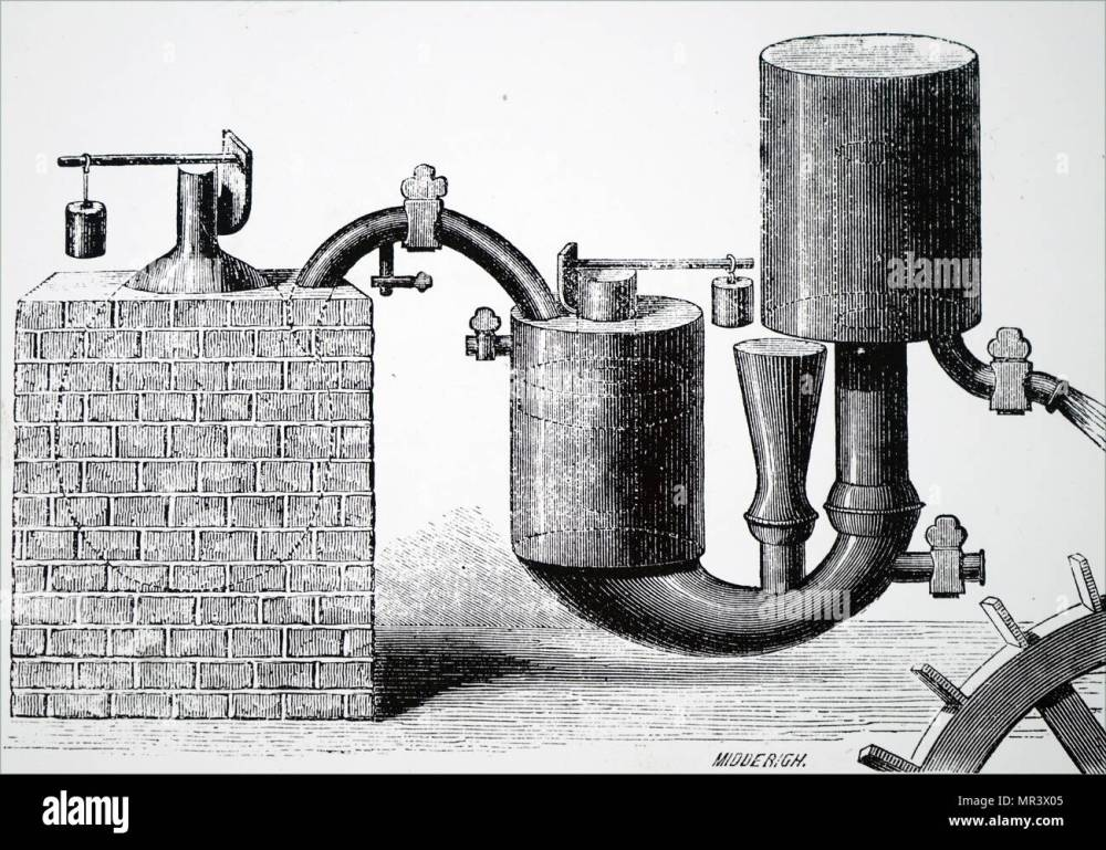 medium resolution of illustration depicting papin s steam engine 1707 for pumping water from mines it was the first engine to use the safety valve he had invented