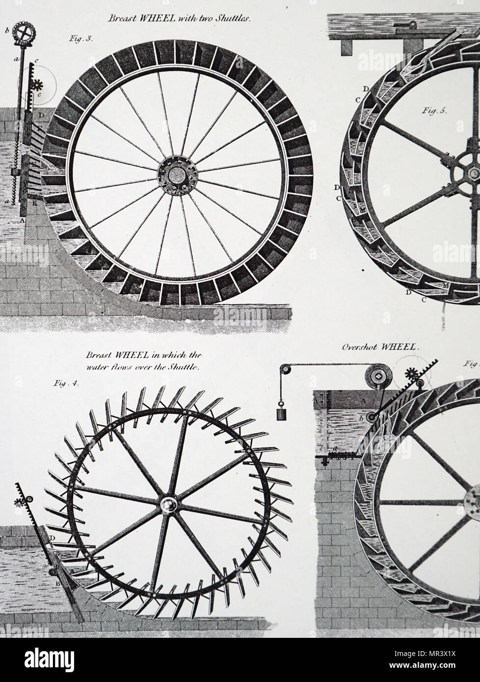 medium resolution of diagram depicting various forms of water wheels including at fig 5 a pitch back overshot wheel created by abraham rees 1743 1825 a welsh nonconformist