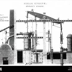 James Watt Steam Engine Diagram 2002 Pontiac Montana Stereo Wiring Stock Photos And