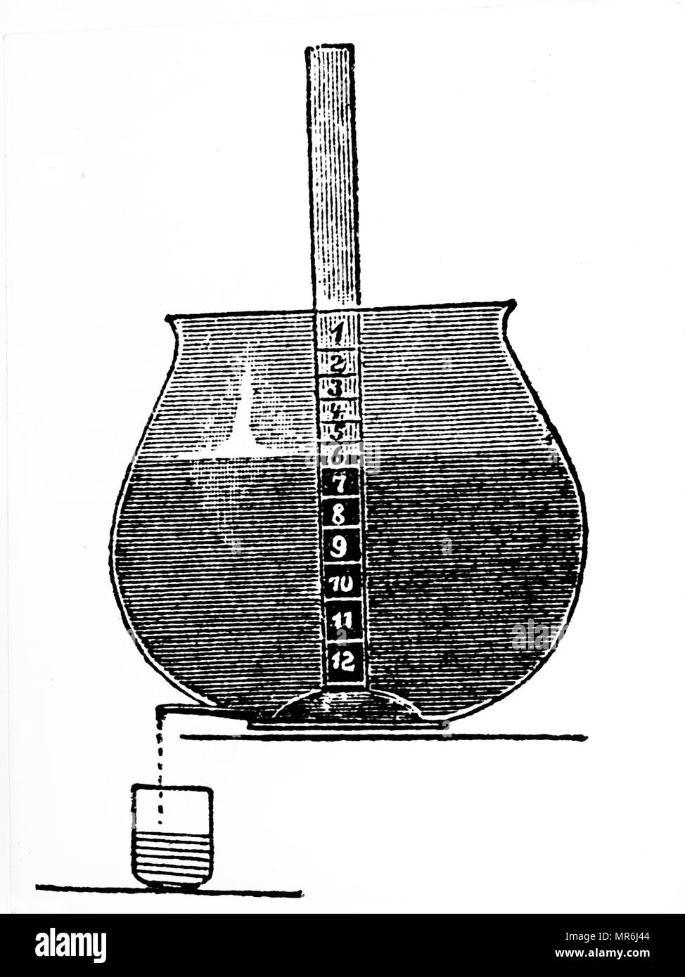 hight resolution of 19th century diagram of a simple water clock where water is allowed to escape at a controlled rate from a spout at the bottom the divisions allowed for the