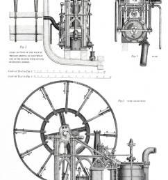 diagram of robert napier s marine steam engine robert napier 1791 1876 a [ 819 x 1390 Pixel ]
