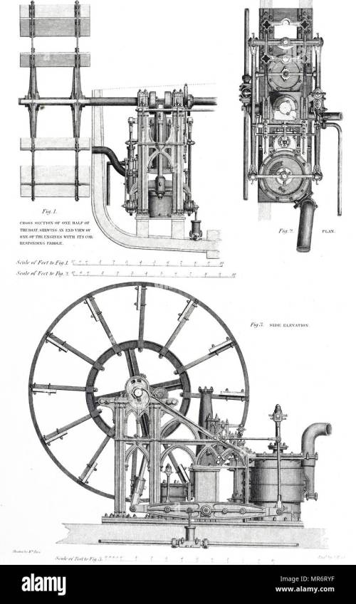 small resolution of diagram of robert napier s marine steam engine robert napier 1791 1876 a