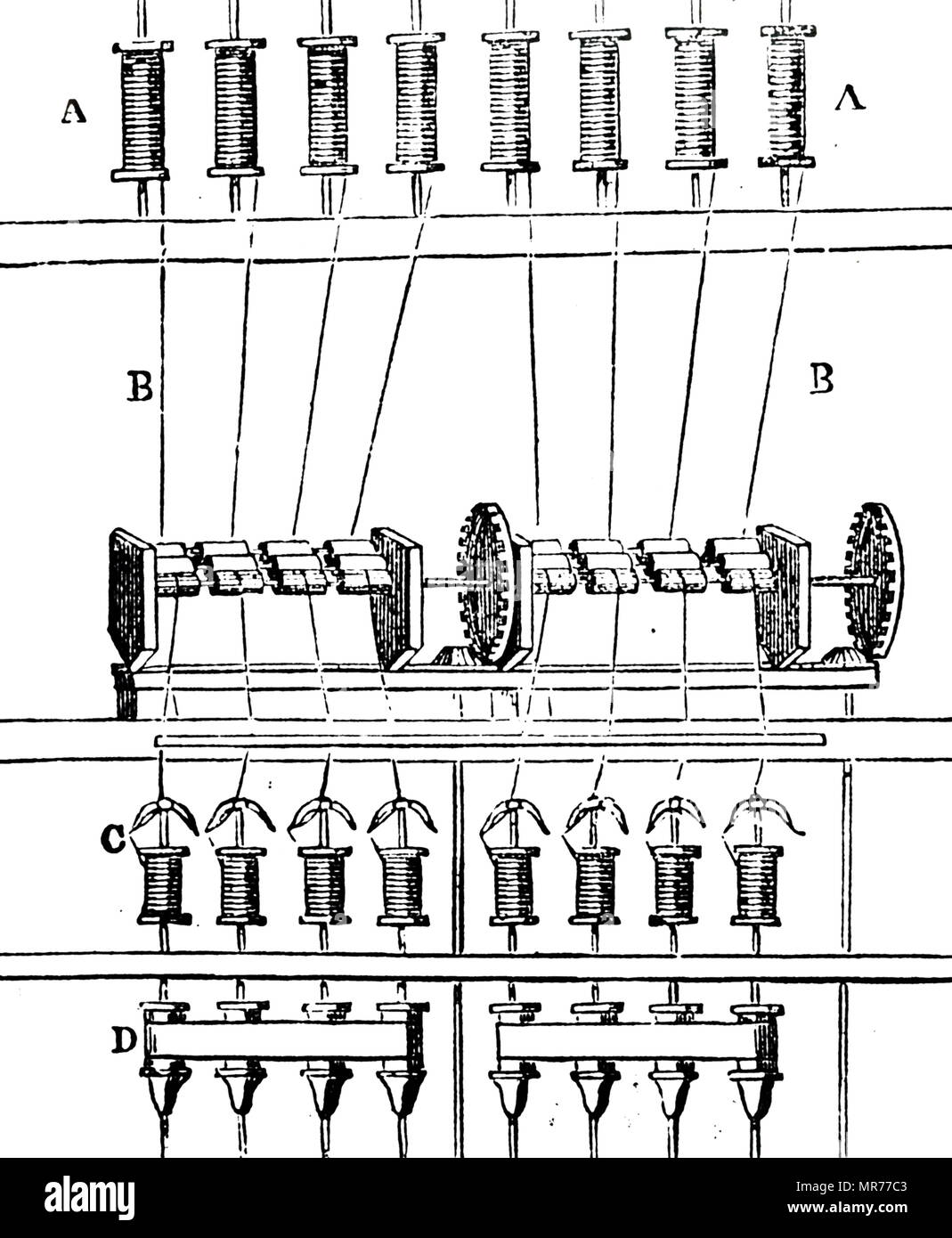 hight resolution of engraving depicting a diagram richard arkwright s water frame richard arkwright 1732 1792 an english inventor and a leading entrepreneur during the early