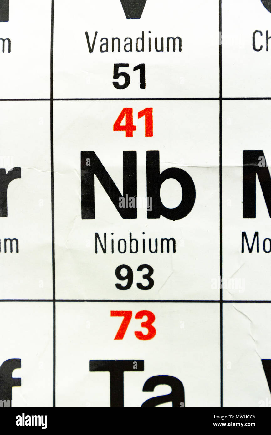 hight resolution of the element niobium nb as seen on a periodic table chart as used in