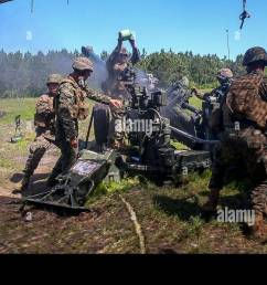 gun positions stock photos gun positions stock images page 3 alamy m777a2 howitzer wiring diagram [ 1300 x 821 Pixel ]