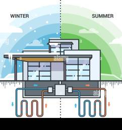 geothervector illustration of modern house with system of using of geothermal energy for heating eco [ 1300 x 970 Pixel ]