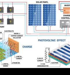 solar energy panels diagram solar energy diagram stock wiring solar panels diagram solar energy diagram stock [ 1300 x 956 Pixel ]