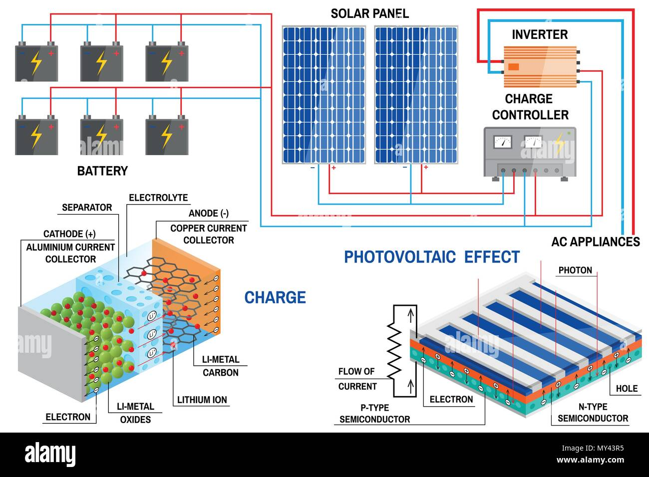 hight resolution of solar energy panels diagram solar energy diagram stock wiring solar panels diagram solar energy diagram stock