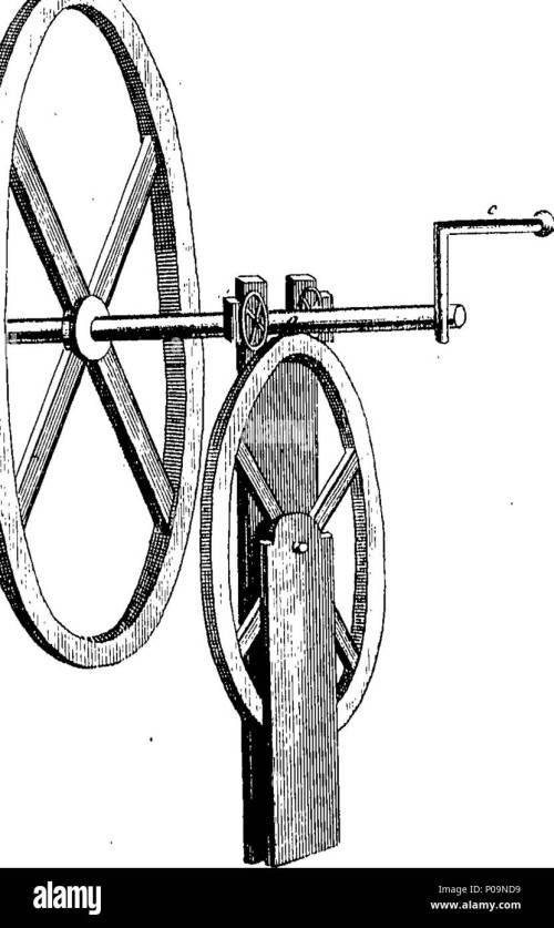 small resolution of  english fleuron from book all sorts of wheel carriage improved wherein it is plainly made appear that a much less than the usual draught of horses