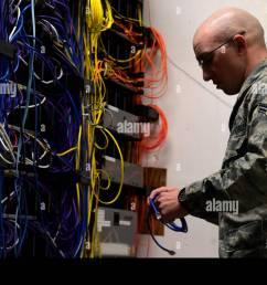 airman 1st class michael de la mater 460th space communication squadron network technician changes out an ethernet cable inside a communications closet  [ 1300 x 947 Pixel ]