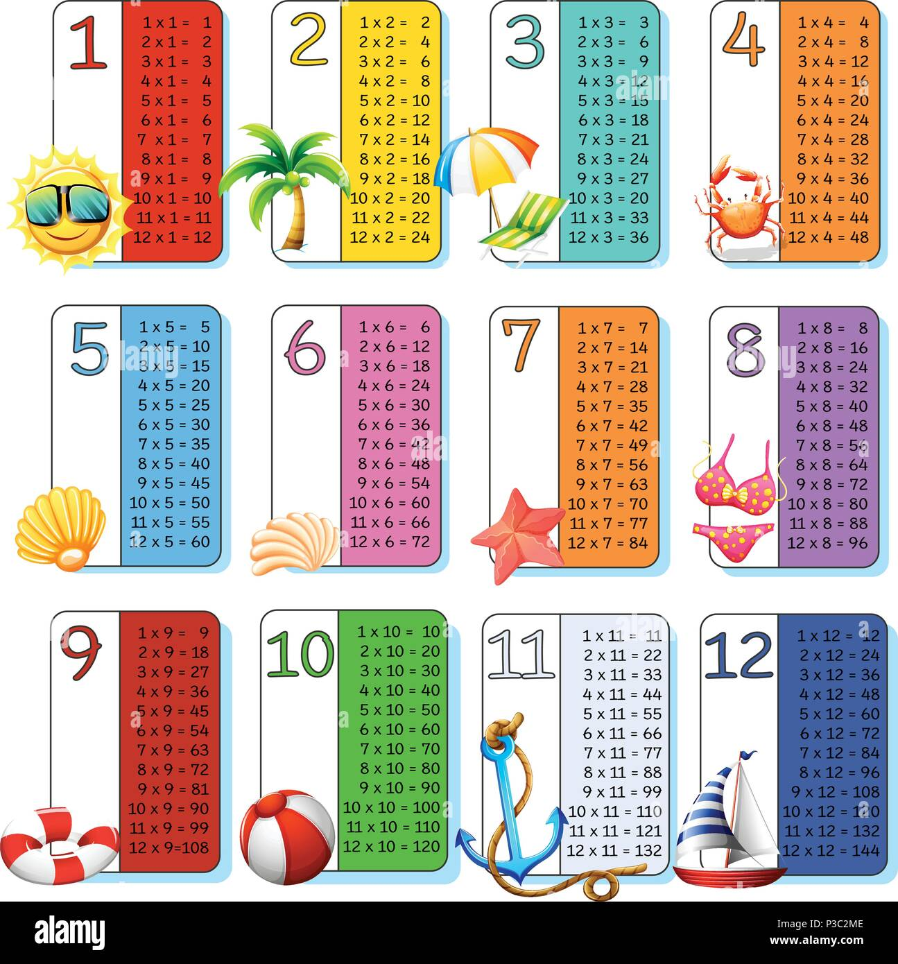 A Set Of Math Times Tables Summer Theme Illustration Stock