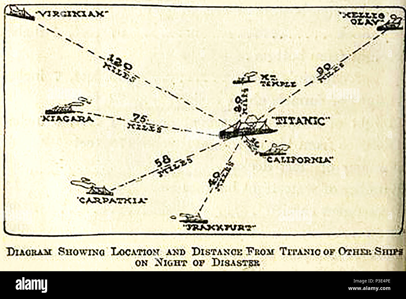 diagram of the titanic cargo boys john green venn sank stock photos and images alamy