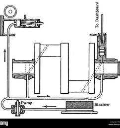 18 24hp enfield engine lubrication system diagram heat engines 1913  [ 1300 x 1224 Pixel ]