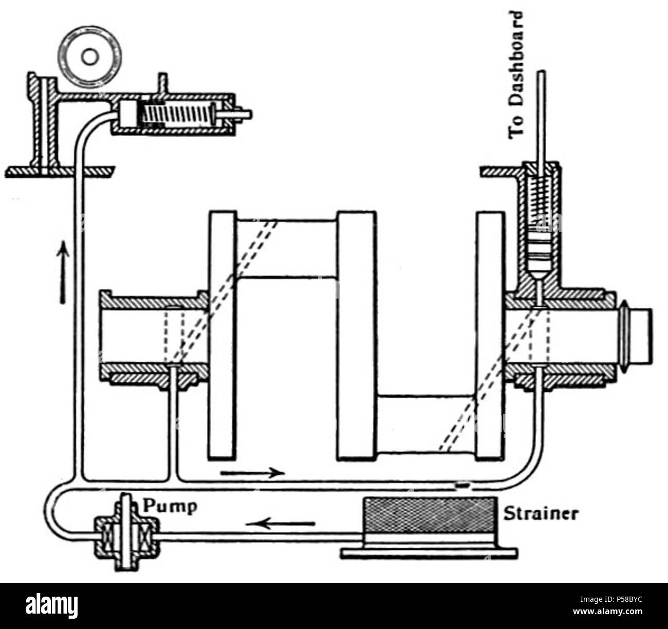 hight resolution of 18 24hp enfield engine lubrication system diagram heat engines 1913