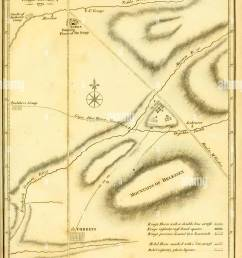 n a english diagram of the three battles of sarbakusa actions of 23 may 1772 1790 james bruce 242 bruce battles of sarbakusa03 [ 977 x 1390 Pixel ]