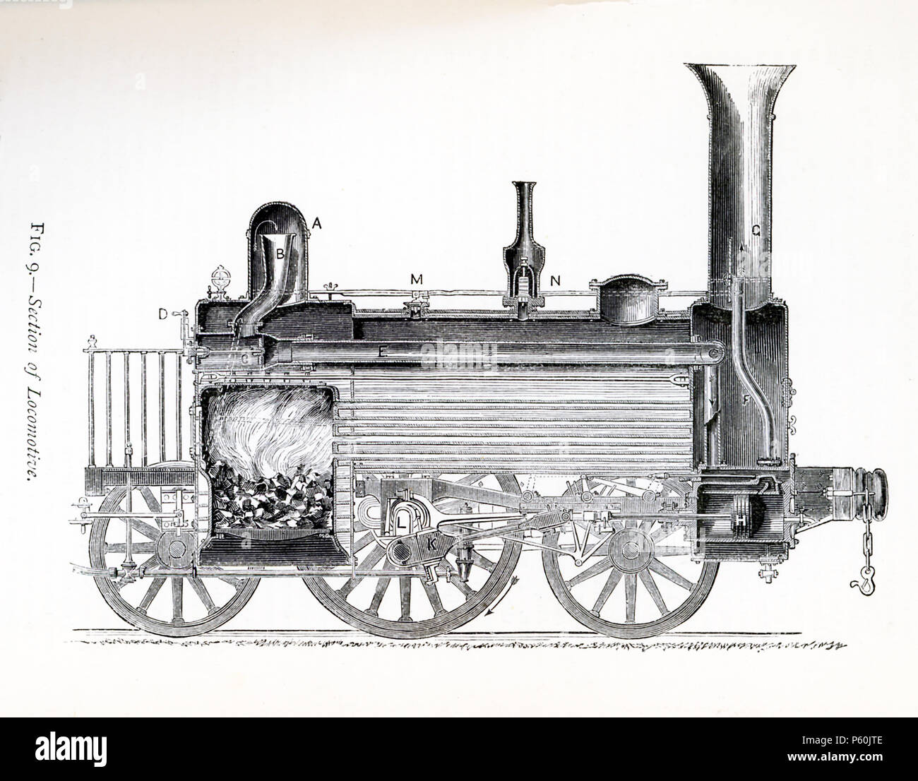 hight resolution of this 1870s illustration shows a section of a locomotive in the 1870s the boiler is