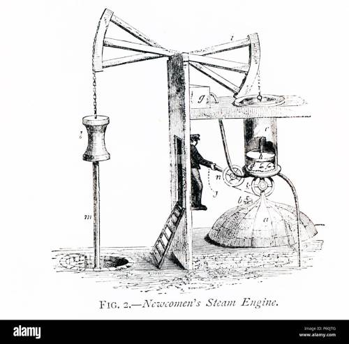 small resolution of this 1870s illustration shows how newcomen s steam engine worked english inventor thomas newcomen 1664 1729 invented the first practical steam engine in
