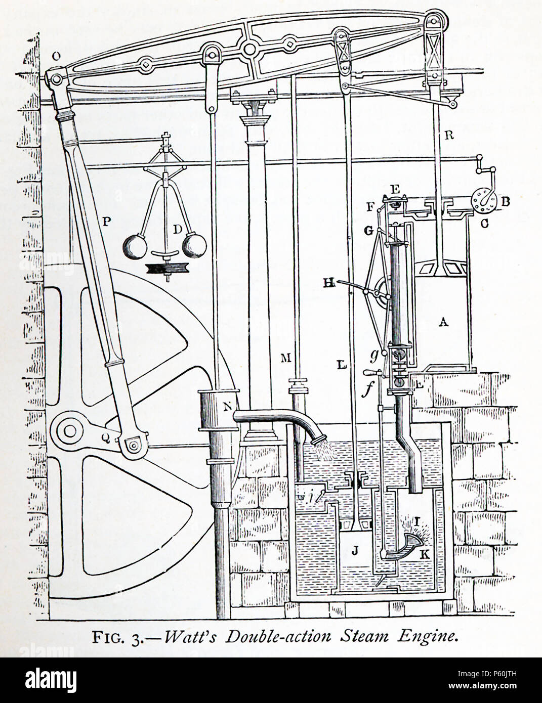 hight resolution of this 870s illustration shows watt s double action steam engine james watt was a scottish