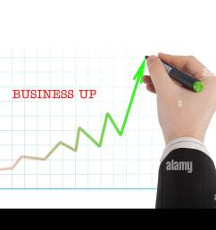 diagram with the word business up and the person starts to write by marker [ 1300 x 956 Pixel ]
