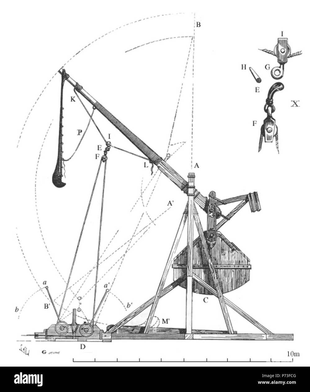 medium resolution of side view of counterweight trebuchet