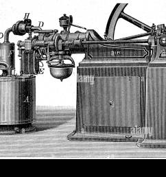 internal combustion engine by otto digital improved reproduction from an original print from the year [ 1300 x 890 Pixel ]