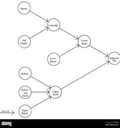 3 73 composition schematic  [ 1300 x 1313 Pixel ]