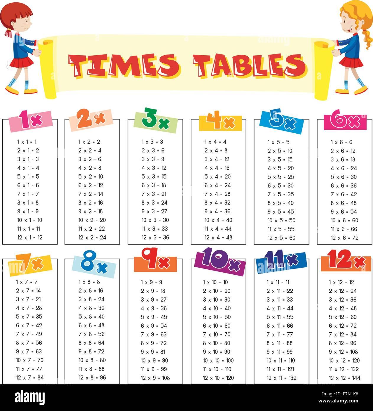 Math Times Tables Sheet Illustration Stock Vector Art