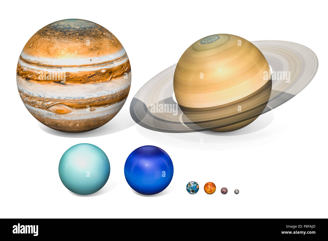Planets Of The Solar System Jupiter Saturn Ur