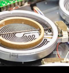 close up detail heating coil spiral of diassembled cooking stove cooktop repair and maintenance of house kitchen appliance at electric fixing worksho [ 1300 x 956 Pixel ]
