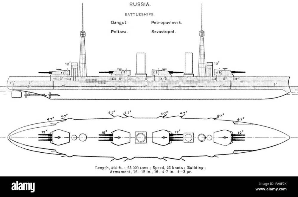 medium resolution of right elevation and deck plan diagrams of russian gangut class battleship numbers on top