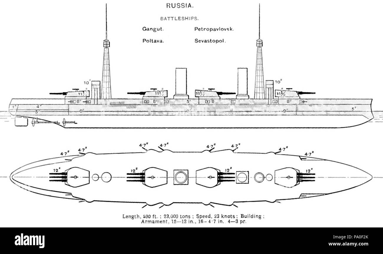 hight resolution of right elevation and deck plan diagrams of russian gangut class battleship numbers on top