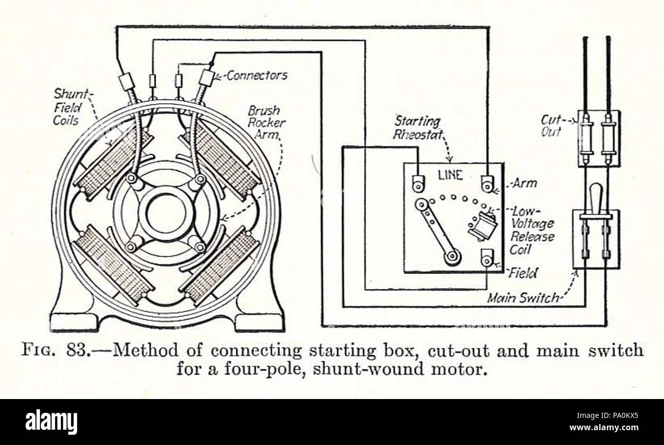hight resolution of 613 electrical machinery 1917 shunt wound starter circuit