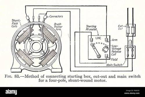 small resolution of 613 electrical machinery 1917 shunt wound starter circuit