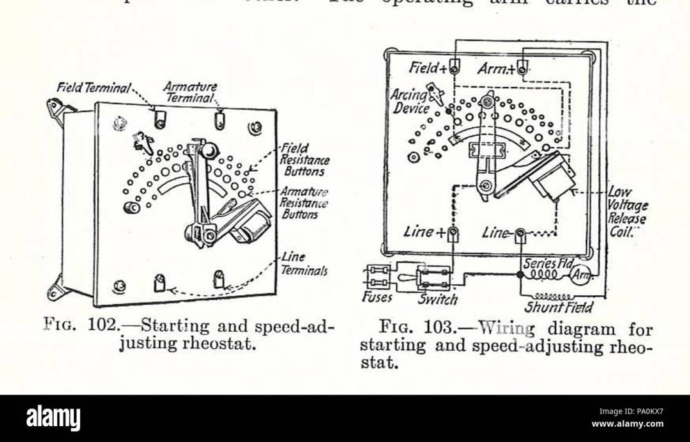 medium resolution of 613 electrical machinery 1917 starter rheostat stock image