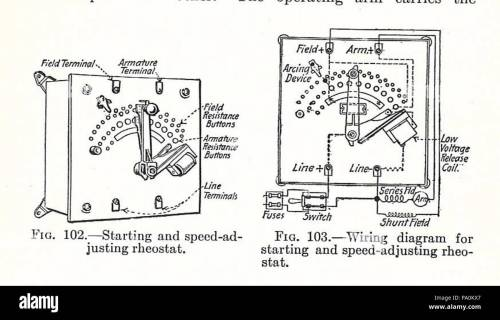 small resolution of 613 electrical machinery 1917 starter rheostat stock image